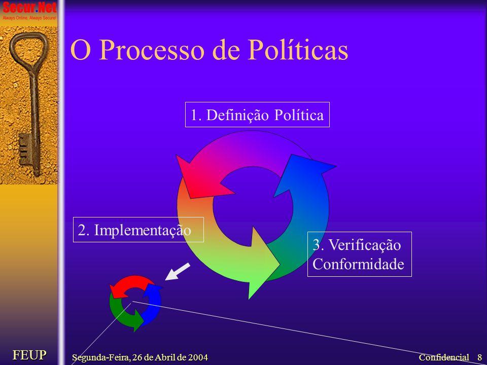 O Processo de Políticas