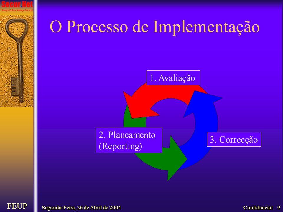 O Processo de Implementação