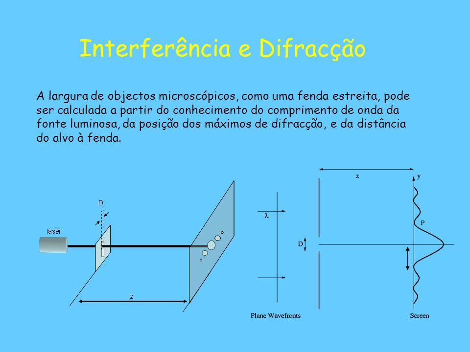 Interferência e Difracção