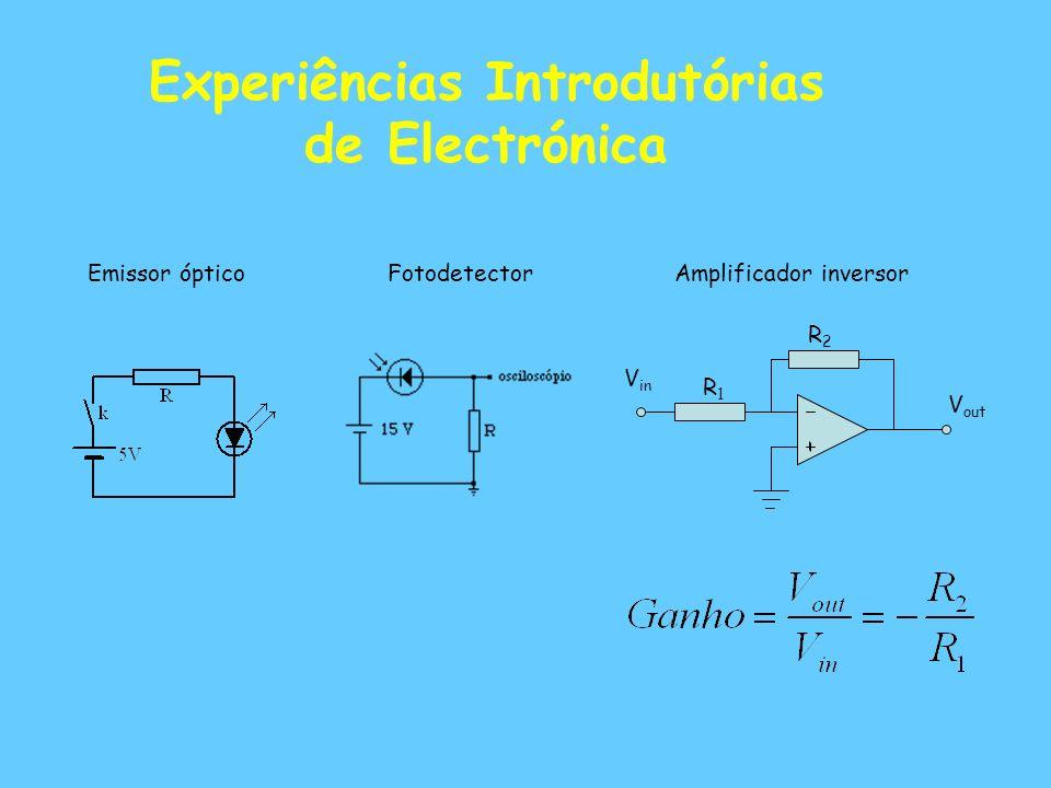 Experiências Introdutórias de Electrónica