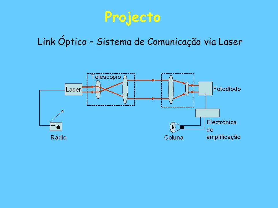 Projecto Link Óptico – Sistema de Comunicação via Laser