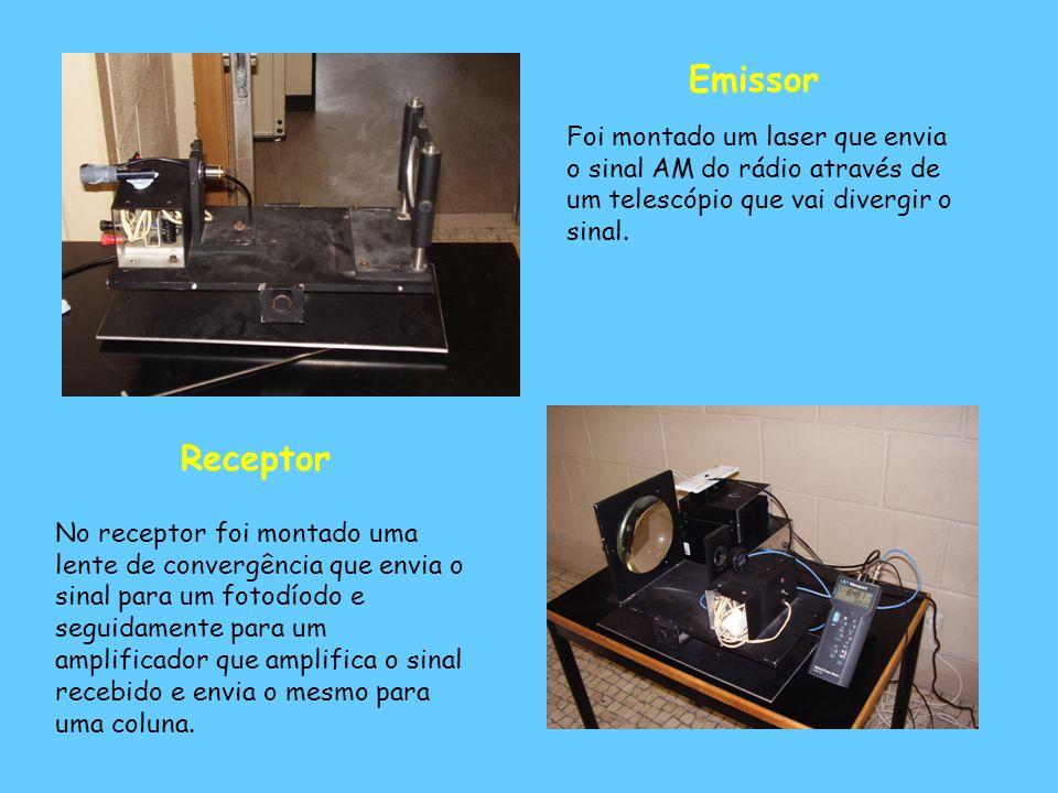 Emissor Foi montado um laser que envia o sinal AM do rádio através de um telescópio que vai divergir o sinal.