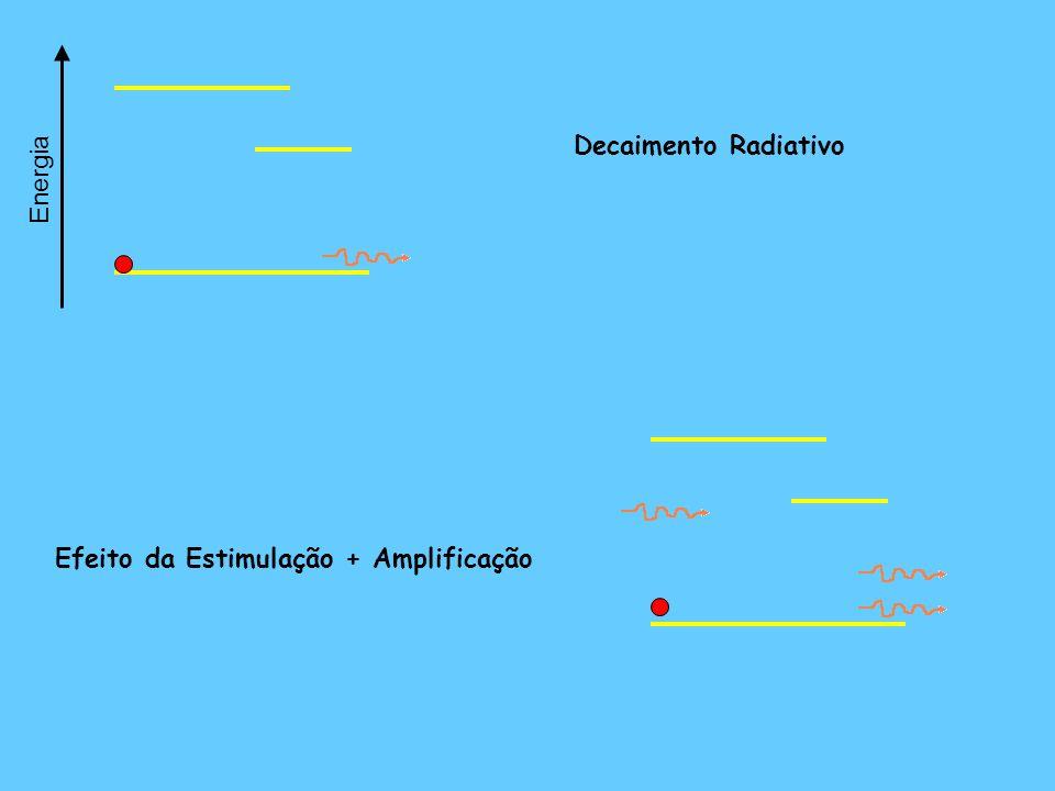Decaimento Radiativo Energia Efeito da Estimulação + Amplificação