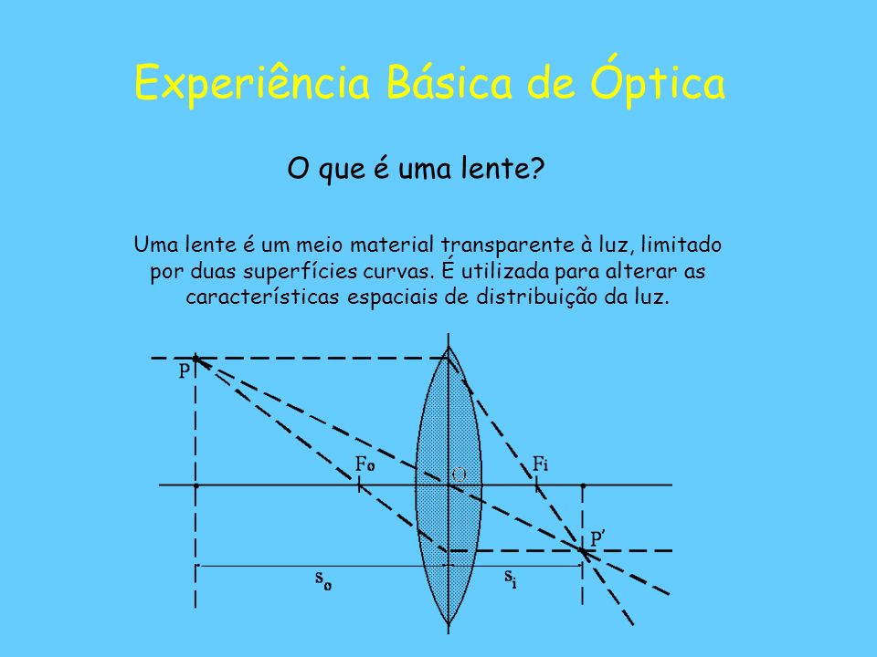 Experiência Básica de Óptica