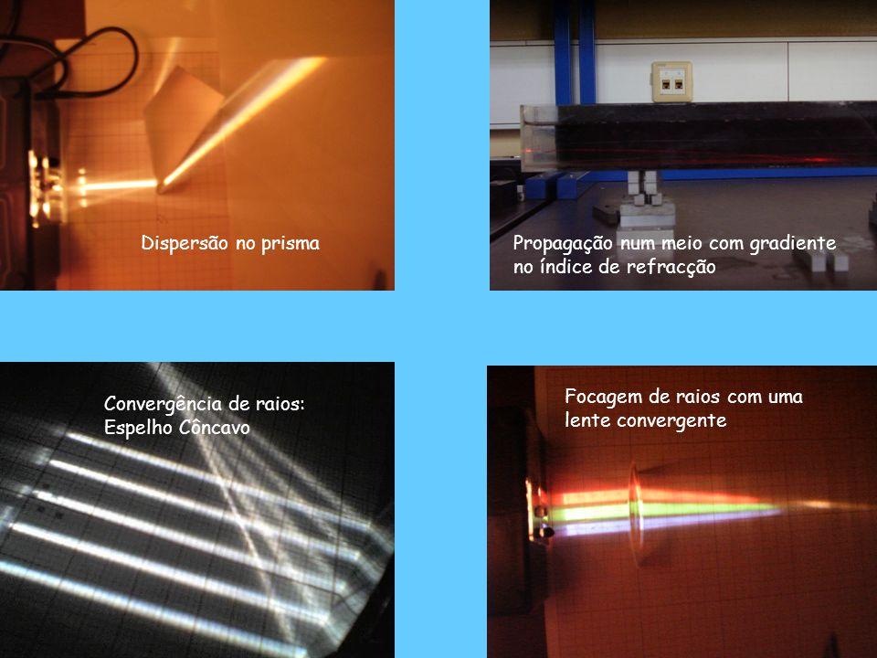 Dispersão no prisma Propagação num meio com gradiente no índice de refracção. Focagem de raios com uma lente convergente.