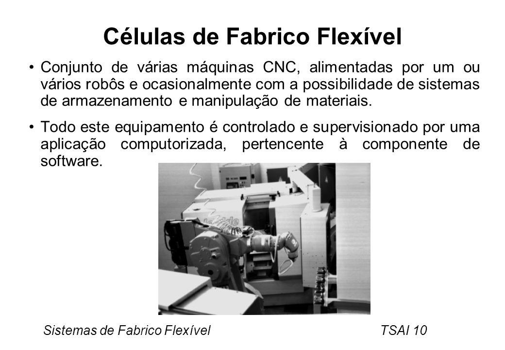 Células de Fabrico Flexível