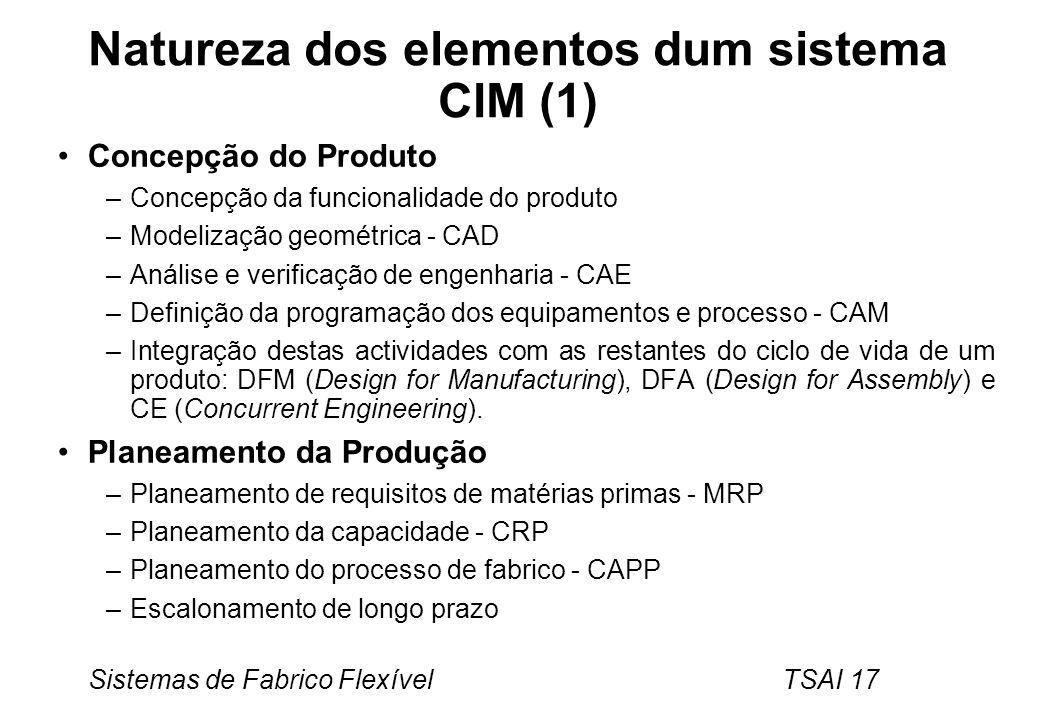 Natureza dos elementos dum sistema CIM (1)