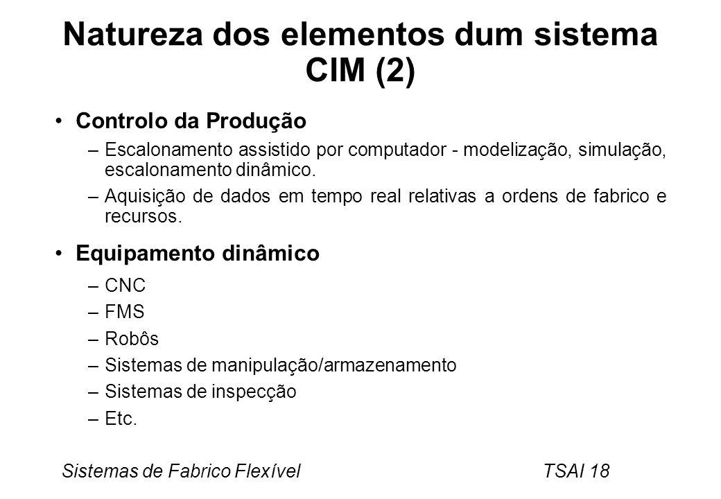 Natureza dos elementos dum sistema CIM (2)