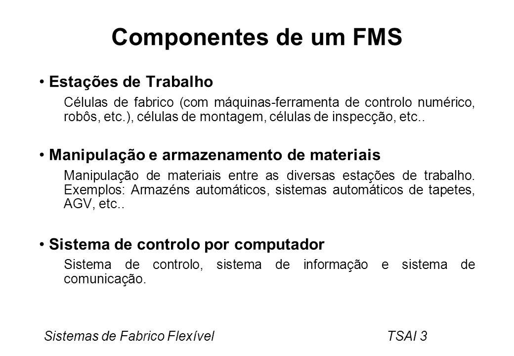 Componentes de um FMS Estações de Trabalho