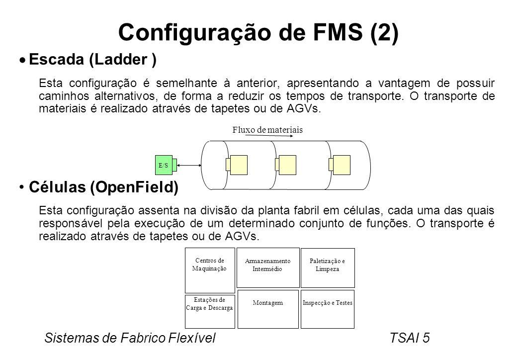 Configuração de FMS (2) Escada (Ladder ) Células (OpenField)