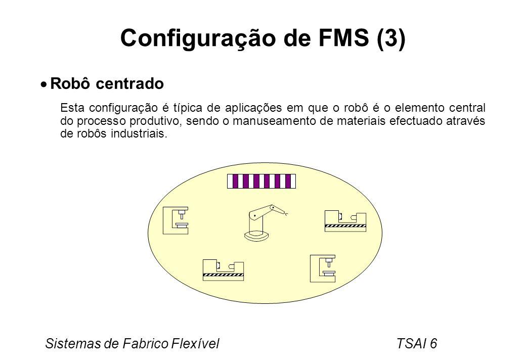 Configuração de FMS (3) Robô centrado