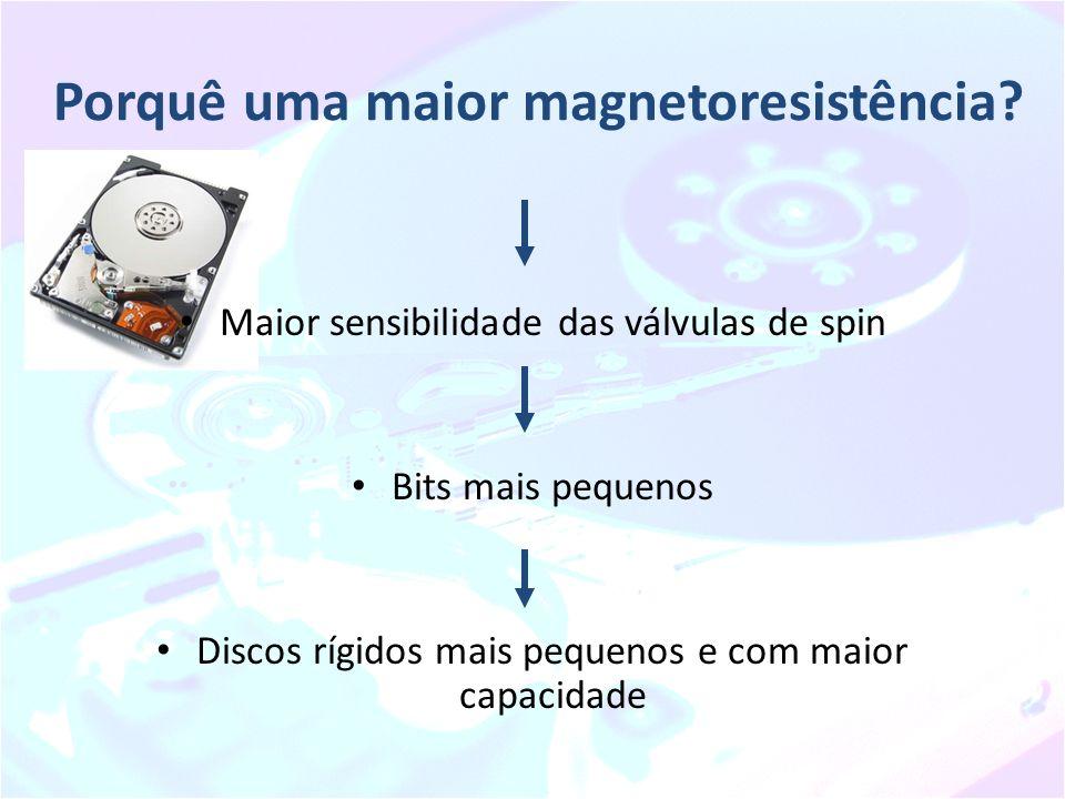 Porquê uma maior magnetoresistência