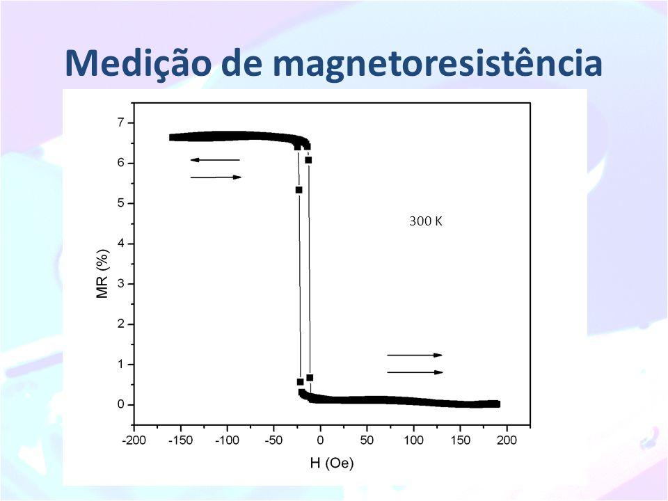 Medição de magnetoresistência