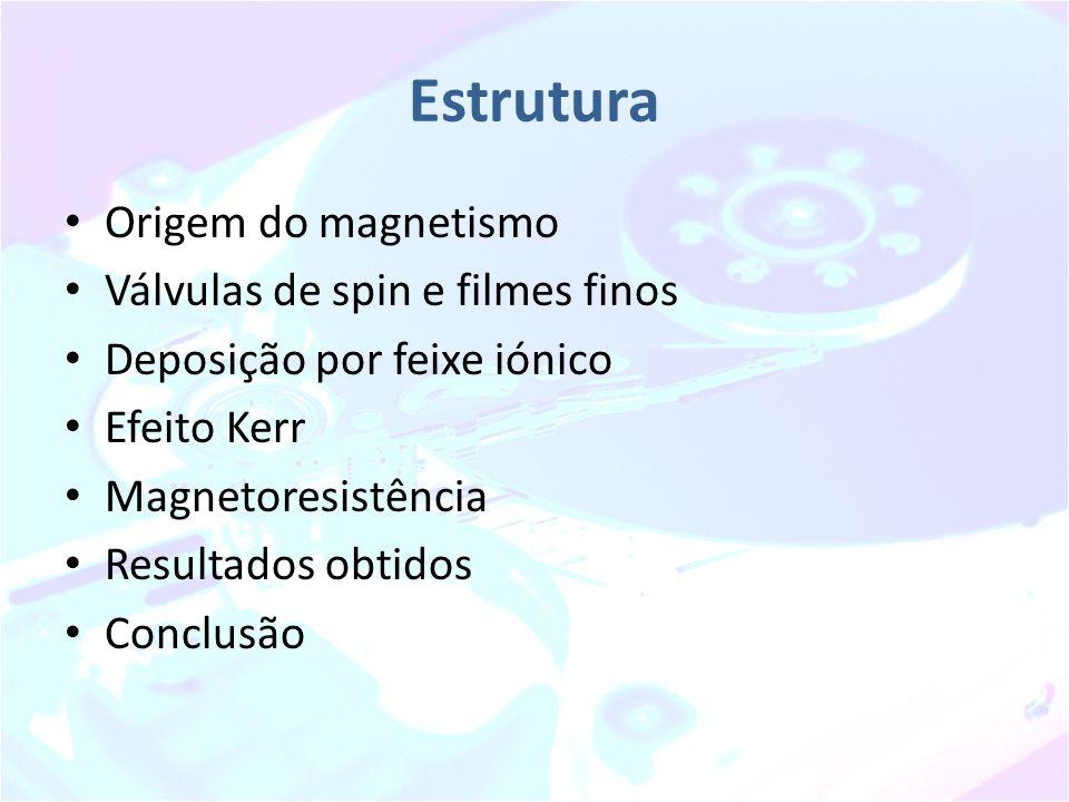 Estrutura Origem do magnetismo Válvulas de spin e filmes finos