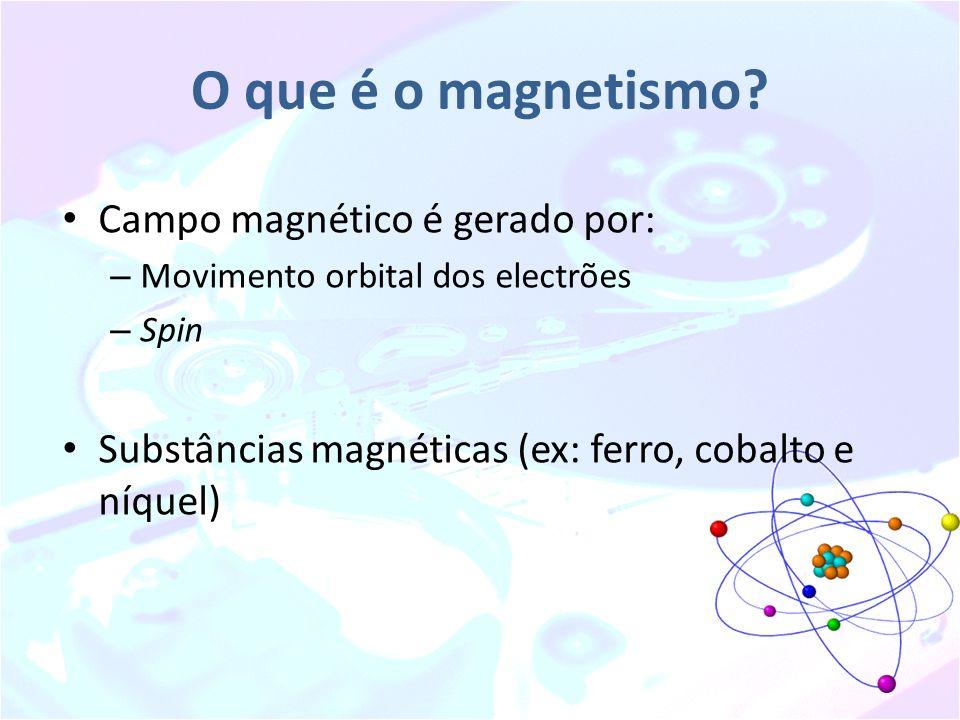 O que é o magnetismo Campo magnético é gerado por: