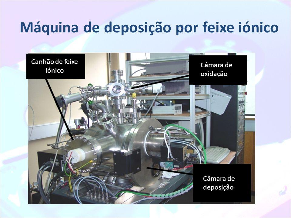 Máquina de deposição por feixe iónico