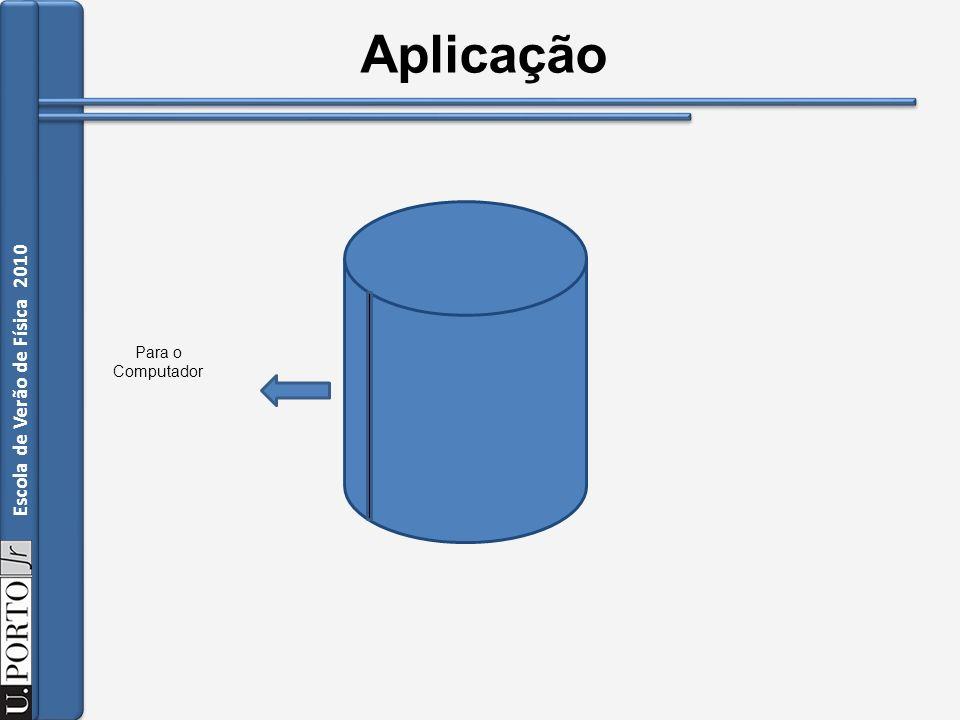 Aplicação Para o Computador