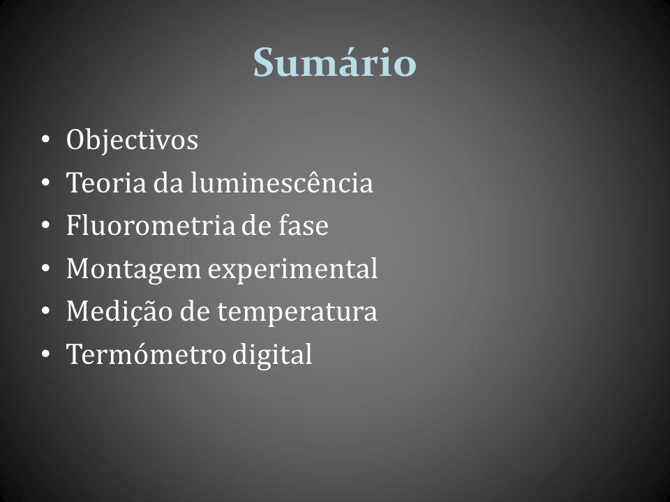 Sumário Objectivos Teoria da luminescência Fluorometria de fase