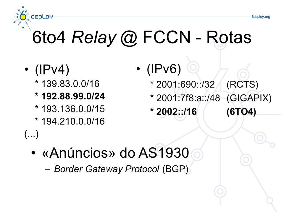 6to4 Relay @ FCCN - Rotas «Anúncios» do AS1930 (IPv6) (IPv4)