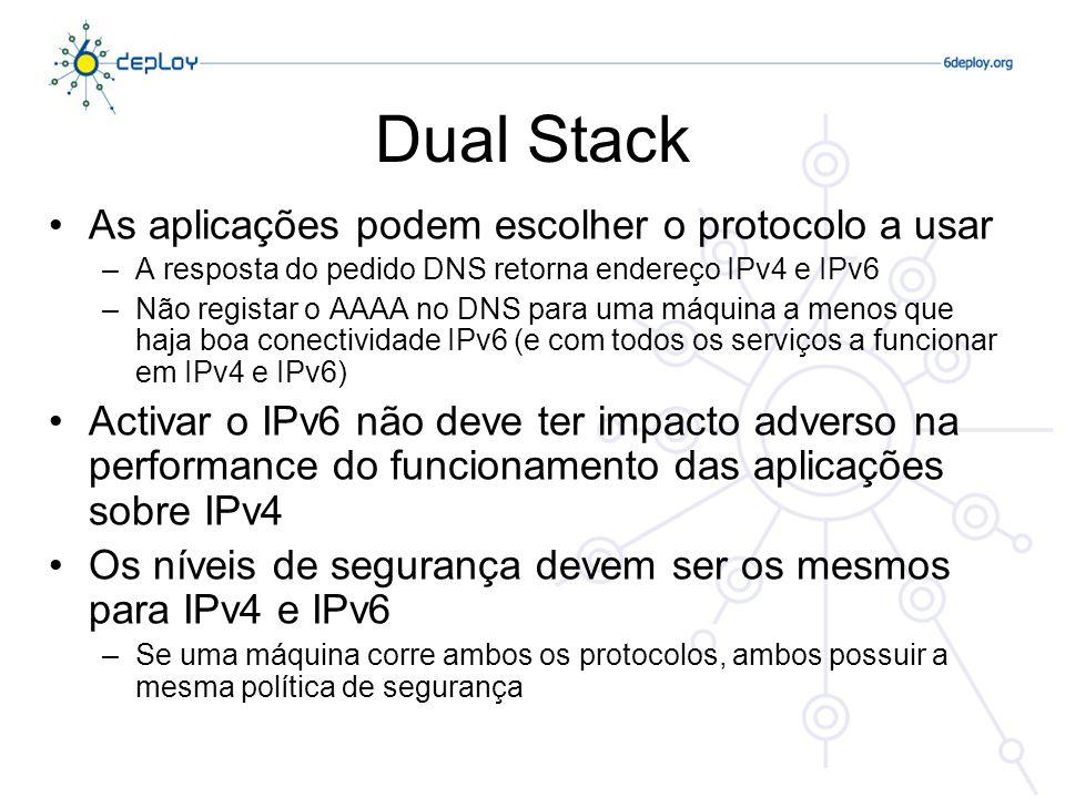 Dual Stack As aplicações podem escolher o protocolo a usar
