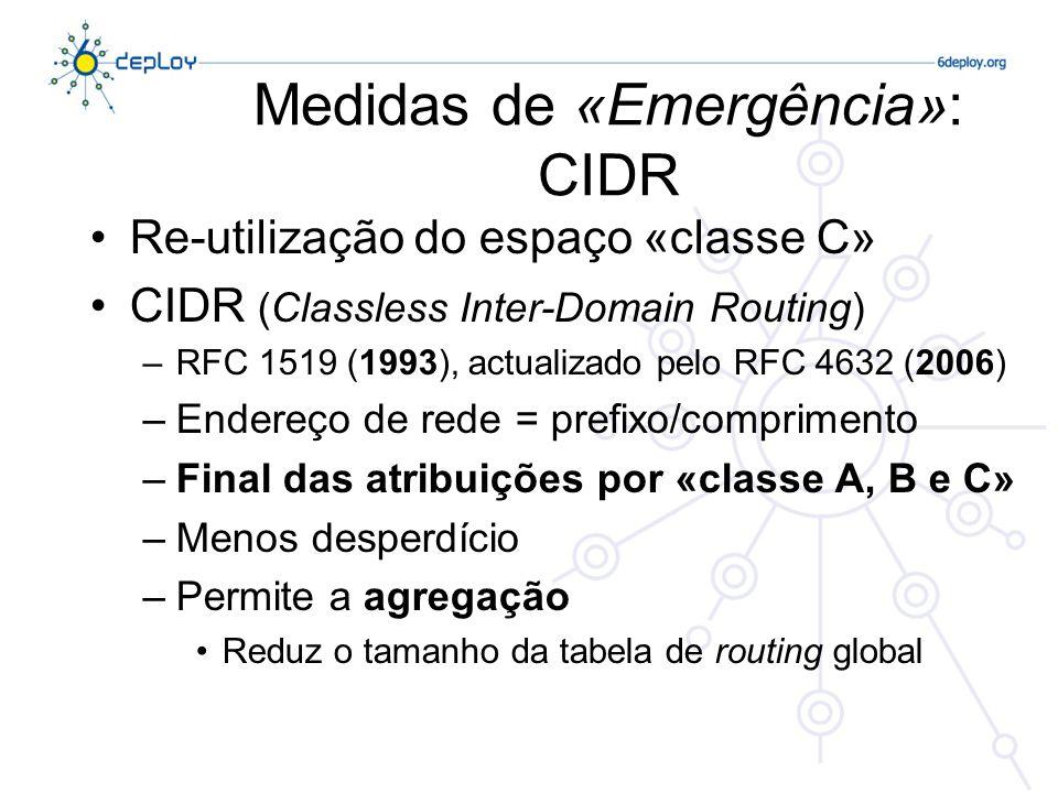 Medidas de «Emergência»: CIDR