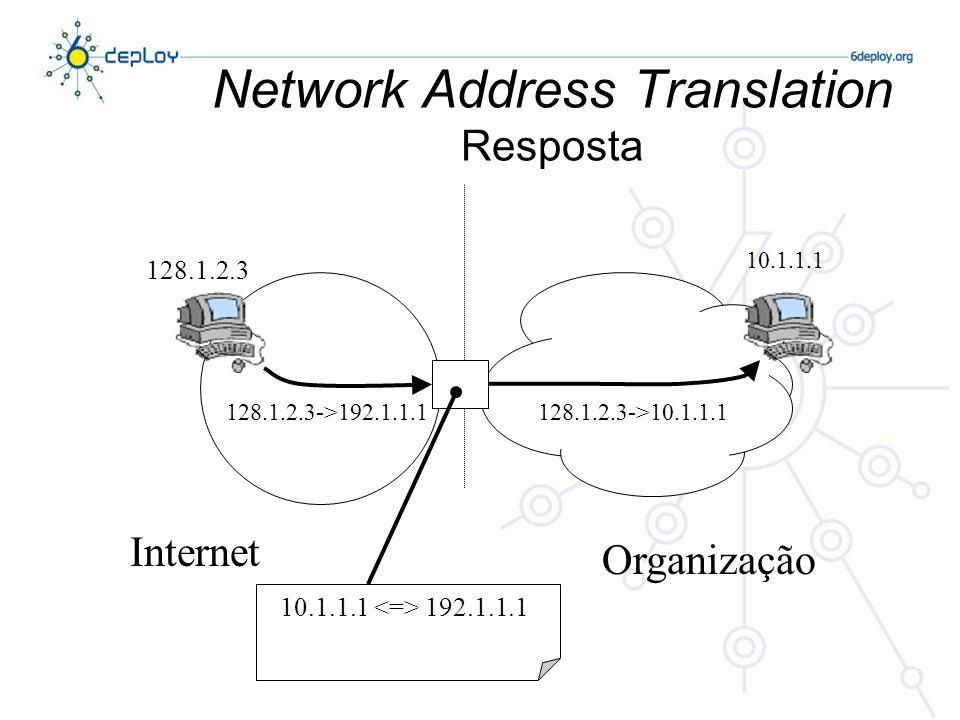 Network Address Translation Resposta
