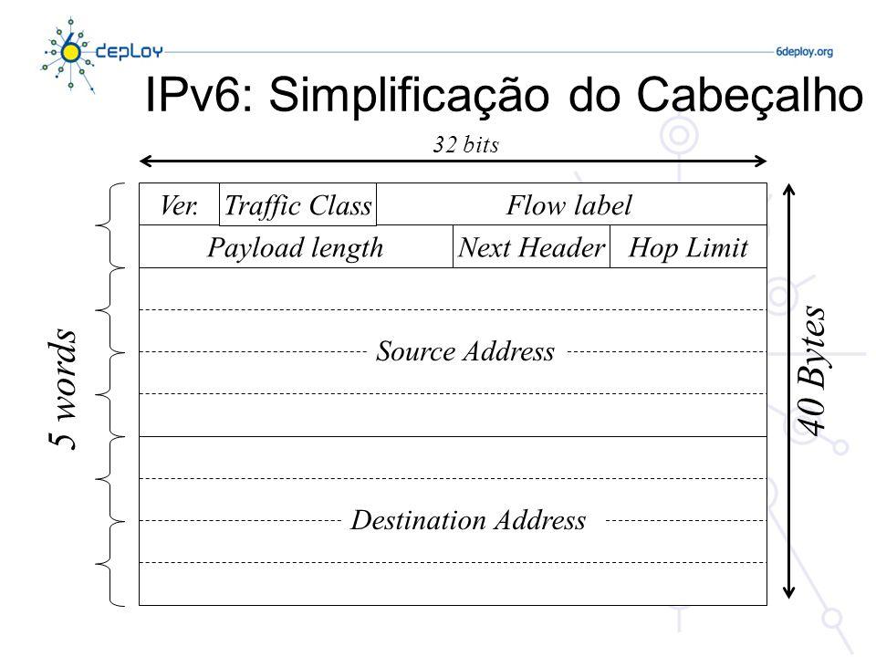 IPv6: Simplificação do Cabeçalho