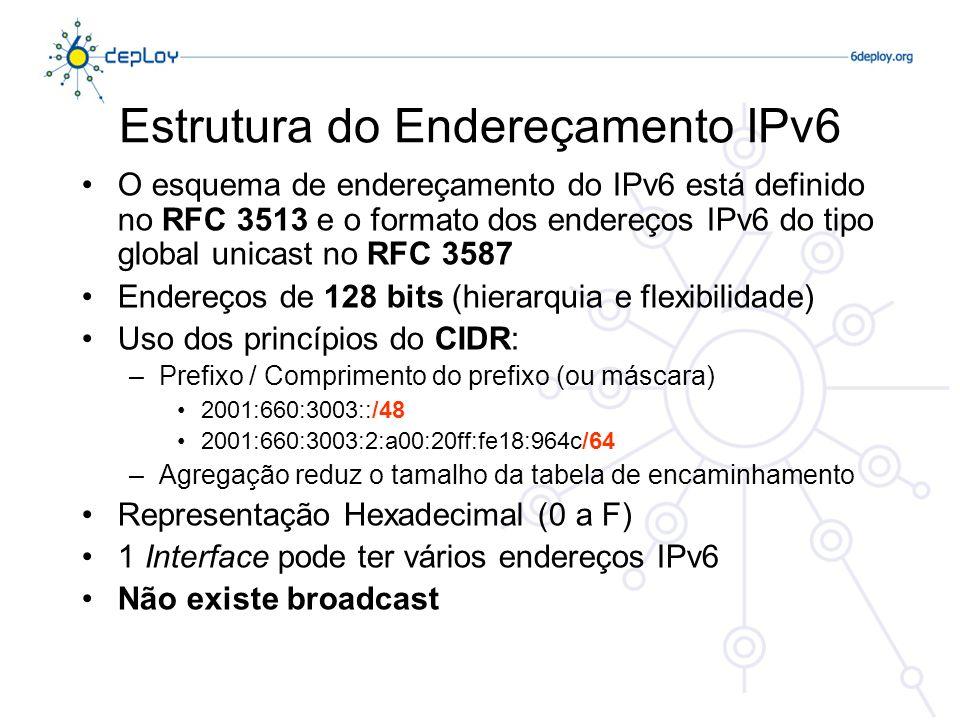 Estrutura do Endereçamento IPv6
