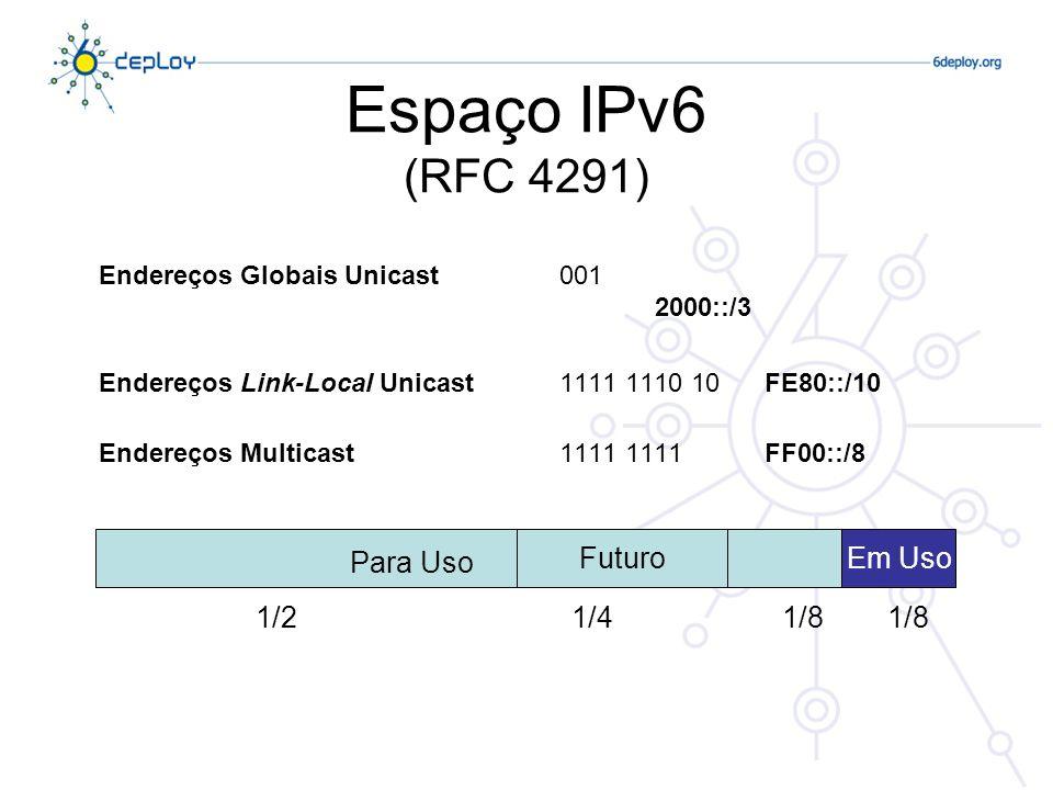 Espaço IPv6 (RFC 4291) Para Uso Futuro Em Uso 1/2 1/4 1/8 1/8