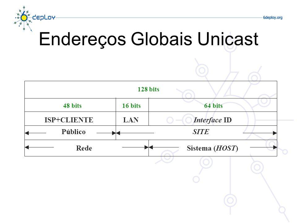 Endereços Globais Unicast