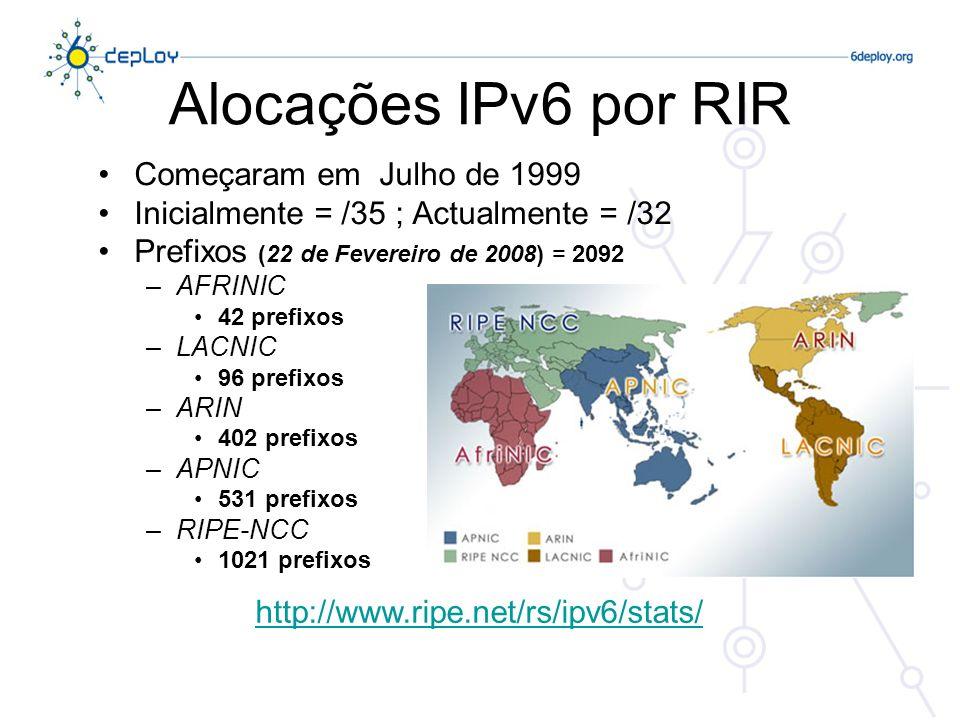 Alocações IPv6 por RIR Começaram em Julho de 1999
