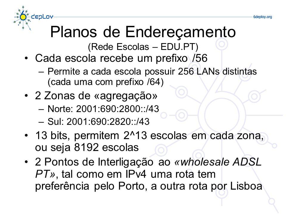Planos de Endereçamento (Rede Escolas – EDU.PT)