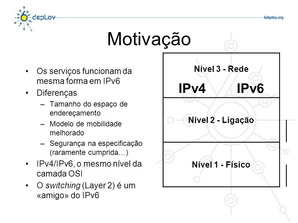 Motivação IPv4 IPv6 Nível 3 - Rede Nível 2 - Ligação