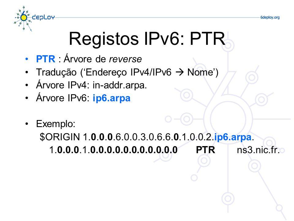 Registos IPv6: PTR PTR : Árvore de reverse