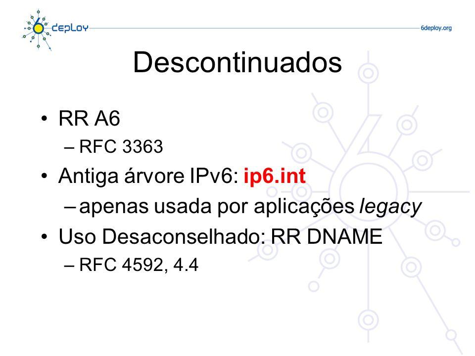 Descontinuados RR A6 Antiga árvore IPv6: ip6.int