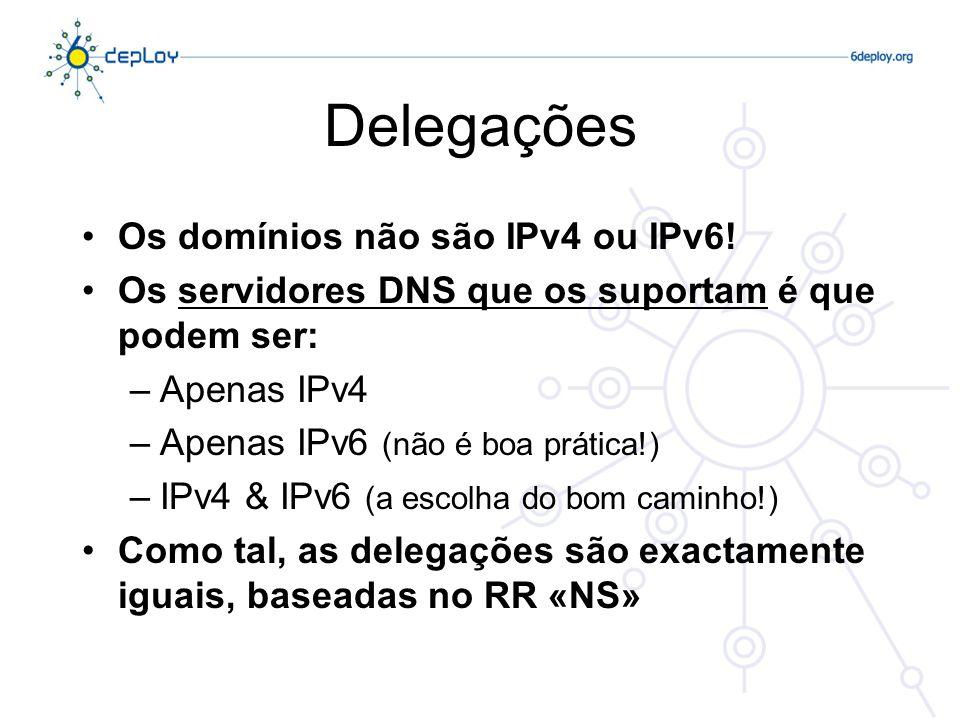 Delegações Os domínios não são IPv4 ou IPv6!