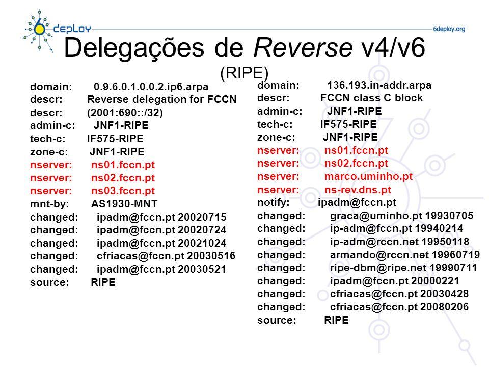 Delegações de Reverse v4/v6 (RIPE)