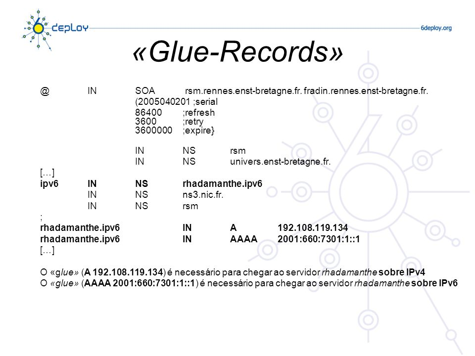 «Glue-Records» @ IN SOA rsm.rennes.enst-bretagne.fr. fradin.rennes.enst-bretagne.fr. (2005040201 ;serial.