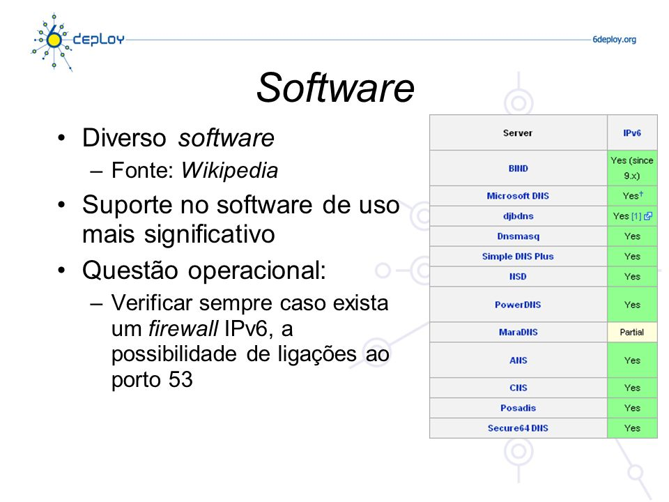 Software Diverso software
