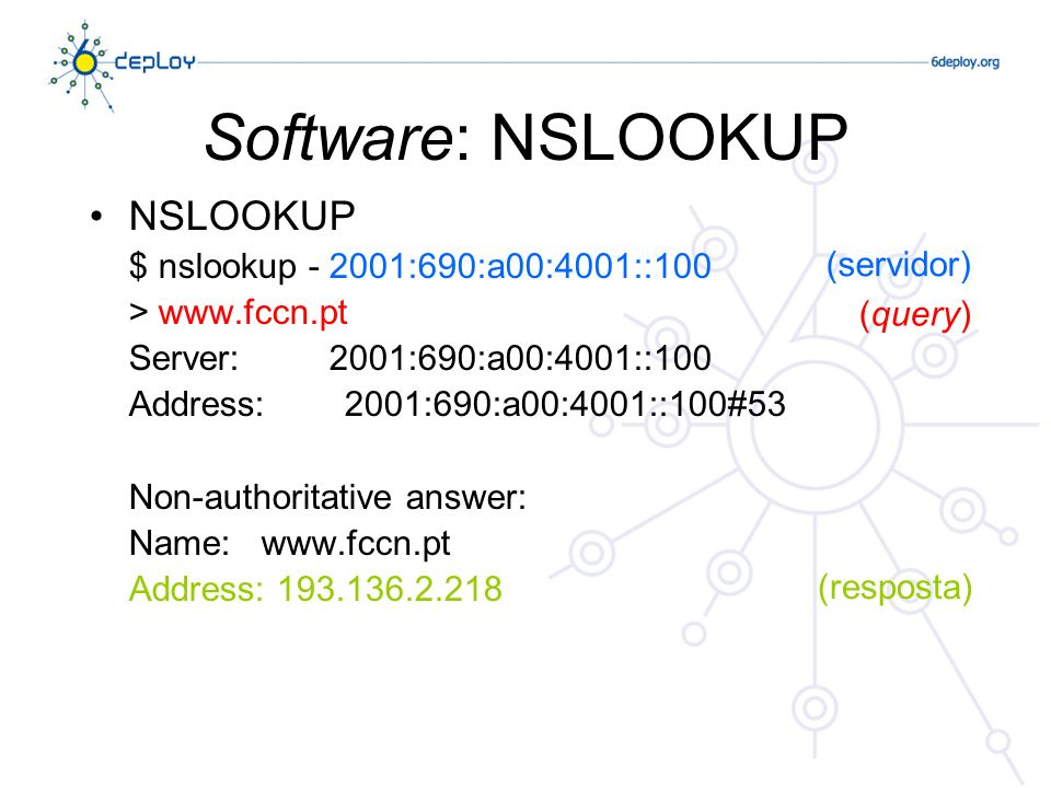 Software: NSLOOKUP NSLOOKUP $ nslookup - 2001:690:a00:4001::100