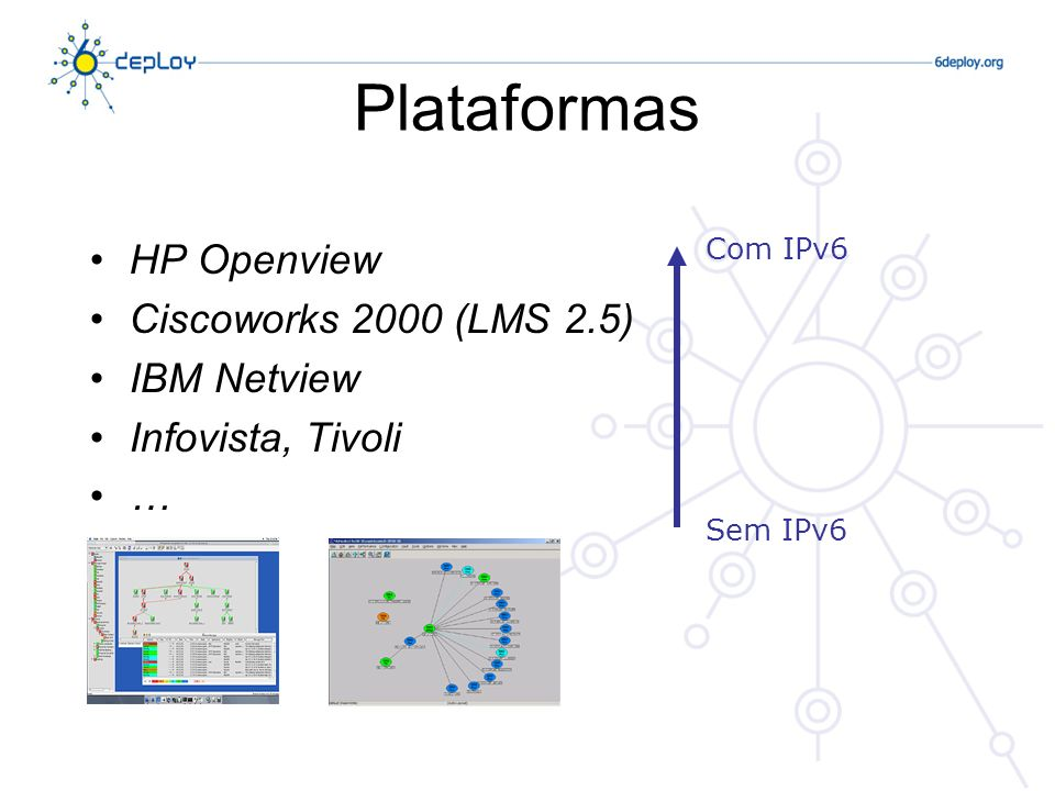 Plataformas HP Openview Ciscoworks 2000 (LMS 2.5) IBM Netview