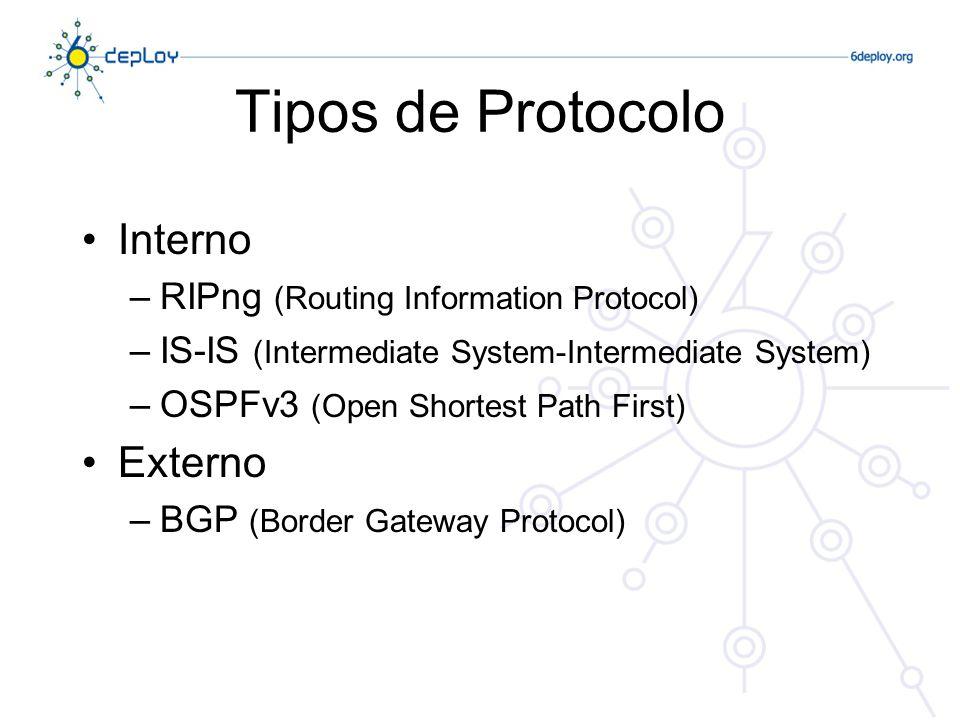 Tipos de Protocolo Interno Externo