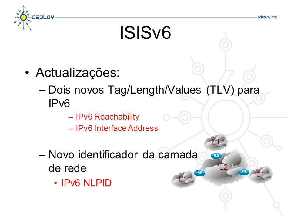 ISISv6 Actualizações: Dois novos Tag/Length/Values (TLV) para IPv6