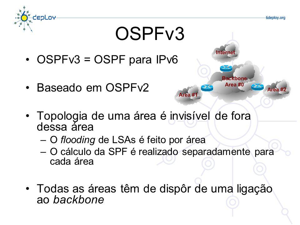 OSPFv3 OSPFv3 = OSPF para IPv6 Baseado em OSPFv2