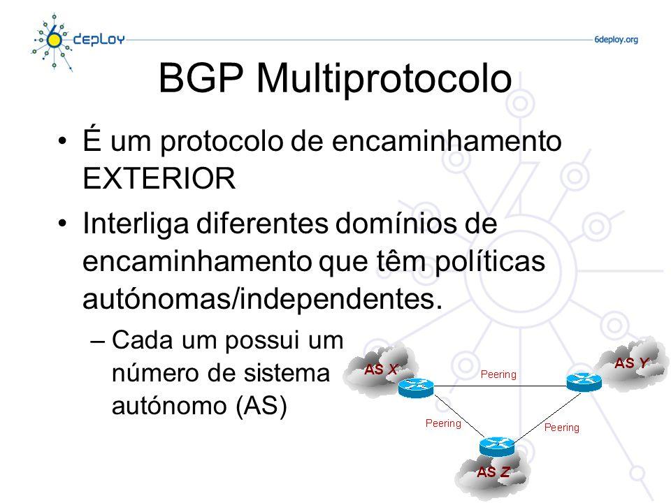 BGP Multiprotocolo É um protocolo de encaminhamento EXTERIOR