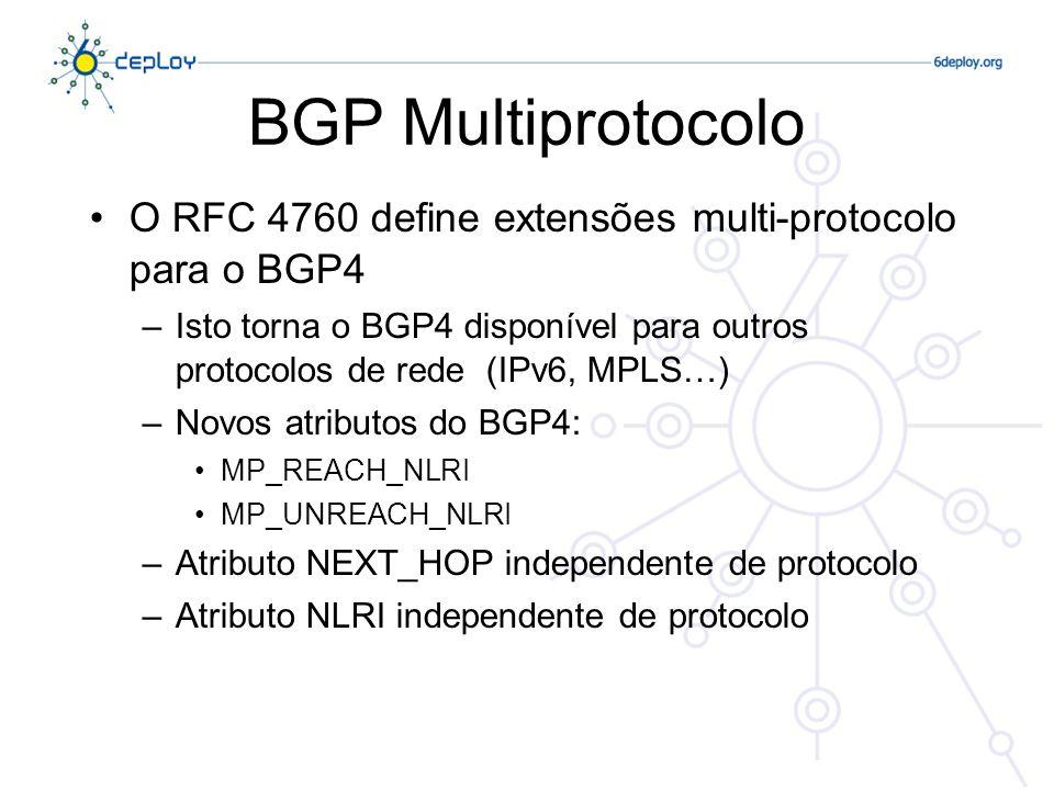 BGP Multiprotocolo O RFC 4760 define extensões multi-protocolo para o BGP4.