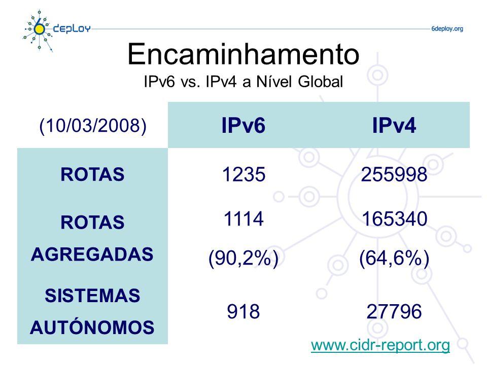 Encaminhamento IPv6 vs. IPv4 a Nível Global