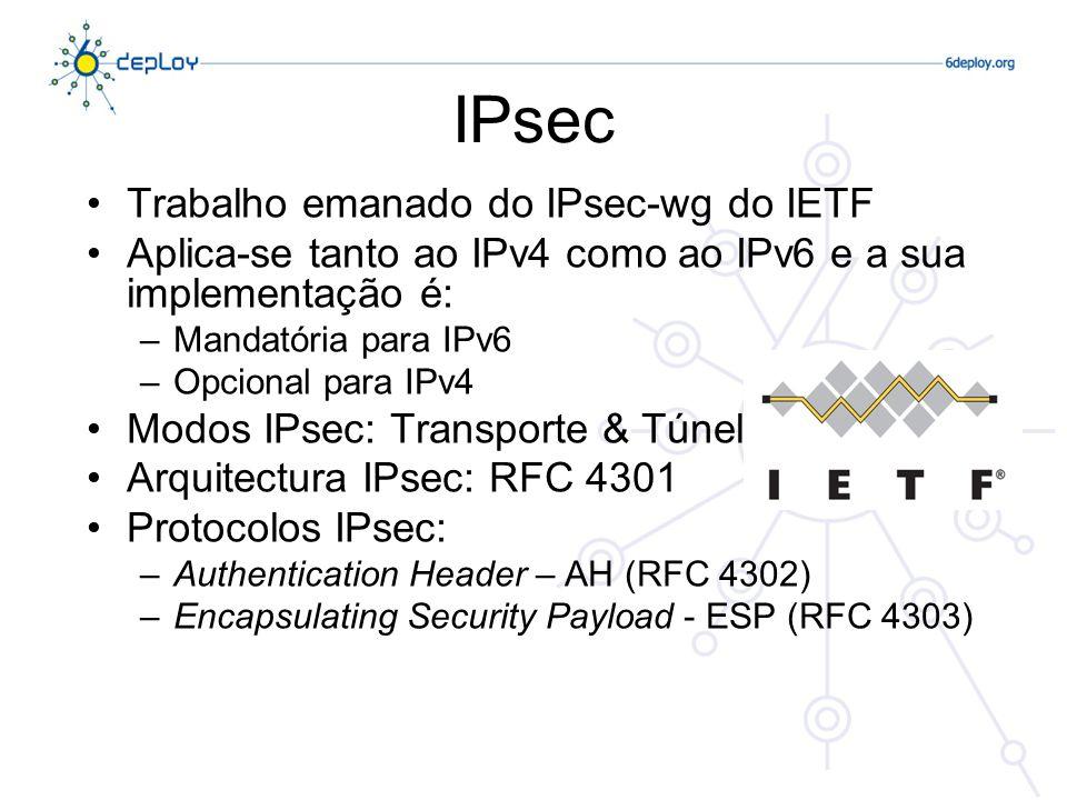 IPsec Trabalho emanado do IPsec-wg do IETF