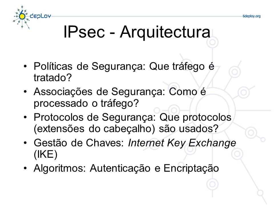IPsec - Arquitectura Políticas de Segurança: Que tráfego é tratado