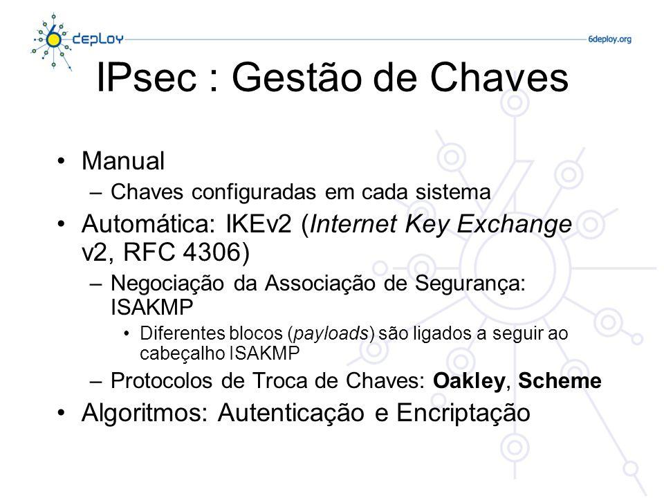 IPsec : Gestão de Chaves